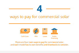 4+ways+to+pay+for+commercial+solar